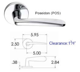 Emtek Poseidon Lever Measurements