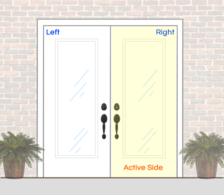 What to order for a right hand active entry double door.