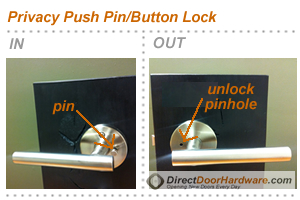 Privacy lock with Push Pin