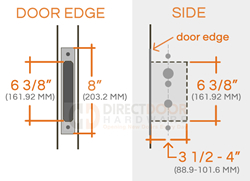 Door Hardware Preparation