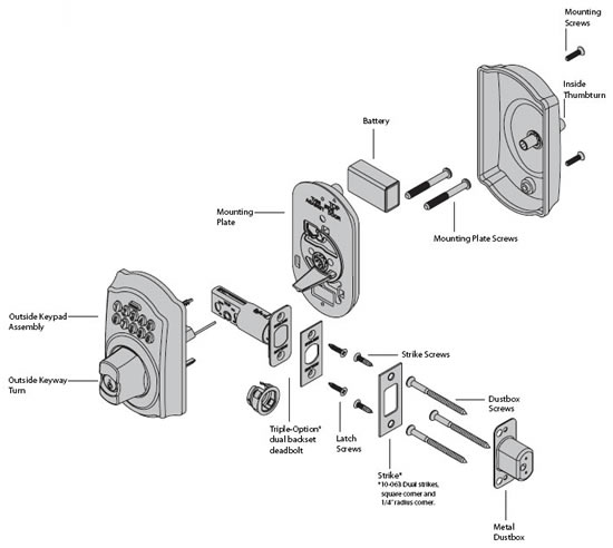 Schlage Camelot Keyless Top Exploded View