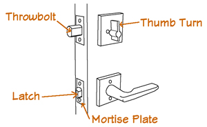 Door Hardware Parts Image 2