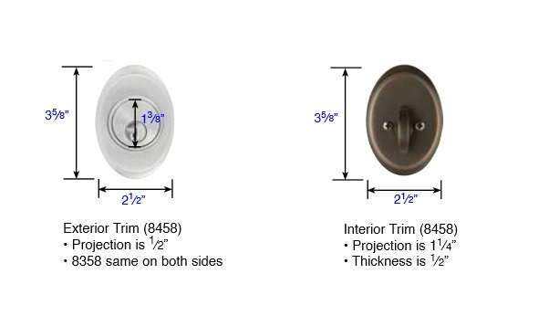 Emtek Saratoga Style Deadbolt Measurements
