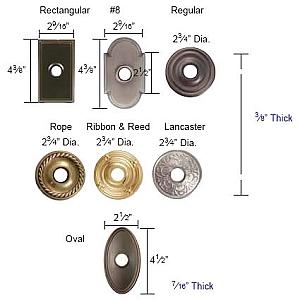Emtek Rosette Measurements