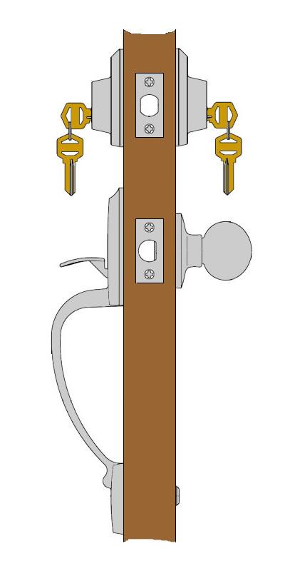 Kwikset Double Cylinder Handleset