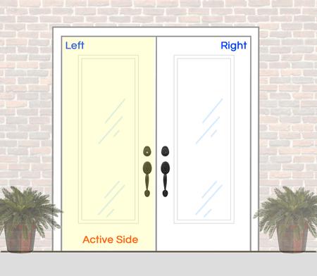 How To Order Handlesets For Double Doors