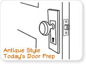Antique Style door hardware with modern latches for today's most common door prep.