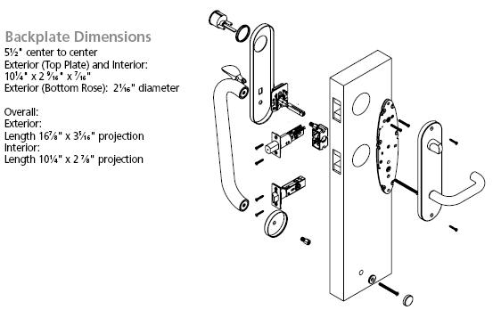 Omnia Metro Handlesets Dimensions