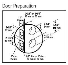 Schlage Keyless Plymouth Entrance Handleset Direct Door