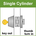 Single Cylinder Deadbolts