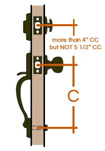 Handlesets for Non-Standard Door Preparatation