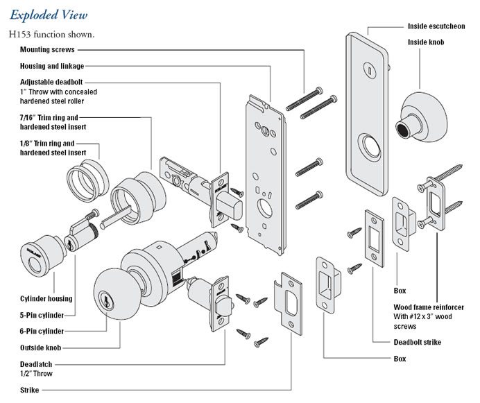 Schlage H   Series Exploded View